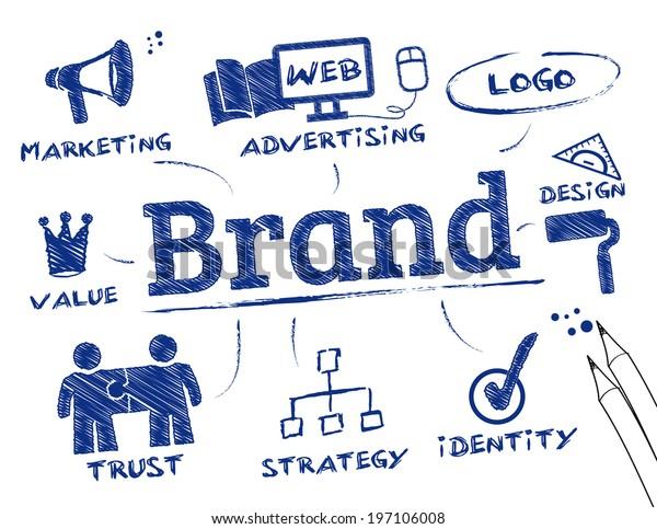 Концепция брендинга, ключевые слова с иконками