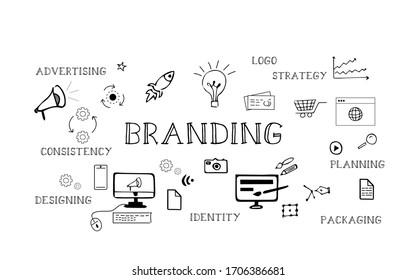 Branding elements doodle style  hand-drawn flat design line art