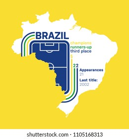 Brazil football statistics: soccer related infographics for Brazilian national team results, club results, football in the country