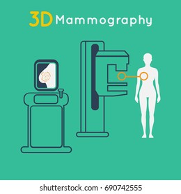 Breast cancer, 3D Mammography vector illustration
