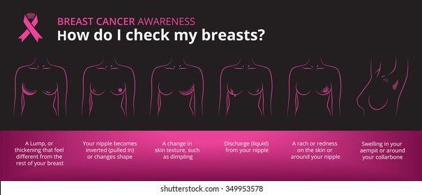 Breast Cancer Awareness How i check my breast