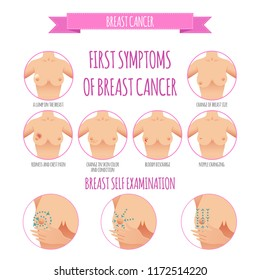 Breast cancer awareness. Info for Self-examination. Vector illustration Symptoms, diagnostics. Medicine, pathology, anatomy, physiology, health Healthcare poster or ads