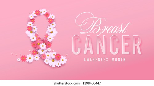 Breast cancer awareness pink ribbon and spring poster background,vector illustration
