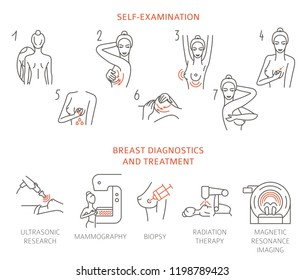 Breast cancer, medical infographic. Diagnostics, symptoms, self examination. Women`s health set. Vector illustration