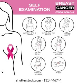 Breast cancer, medical infographic. Self  examination. Women`s health set. Breast cancer awareness set. Healthcare poster or banner template. Diagnostics. Medicine, anatomy. Vector illustration.