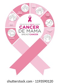 Breast cancer prevention infographics