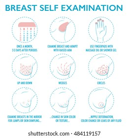 Breast self exam instruction. Breast cancer monthly examination icon set. Breast tumor symptoms. Cute cartoon style. Vector illustration for flyers, brochures, web resources, health centers.