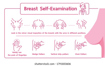 Breast Self Examination,How to do a self breast exam at home.