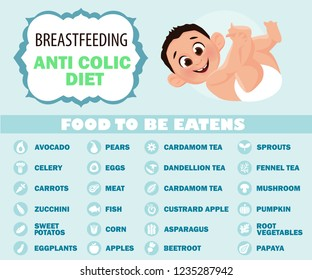 Breastfeeding anti colic diet. Foods to allowed during breastfeeding infographic. A Food guide for lactating women. Diet, healthy lifestyle concept. Healthy breastfeeding food.