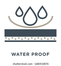 Breathable and waterproof fabric technology symbol, isolated icon vector. Comfortable orthopedic mattress with water repellent materials for health safety. Bedding and absorbent sheet, raindrops