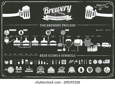 brewery infographics - beer design elements, labels, symbols, icons on dark background
