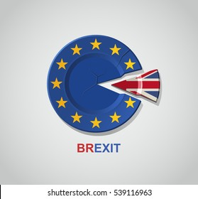 Brexit concept. Vector illustration in trendy flat style of broken plate with EU flag and a shard with the British flag pattern, isolated on white background.
