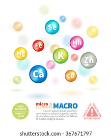 Bright colored balls with the names of important micro and macronutrients to human health on a white background