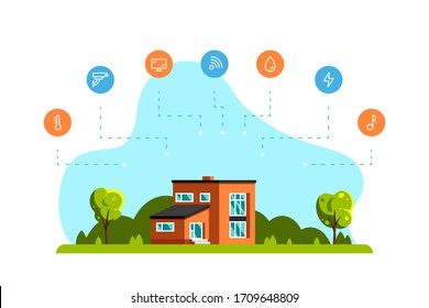 Bright Summer Landscape with Modern House, Trees and Concept Icons. Smart Home banner design. Flat style Vector illustration.