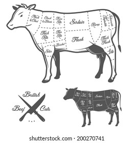 British cuts of beef diagram