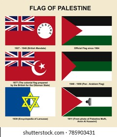 British Mandate of Palestine flag. Vintage flag of Palestine. Vector flag. eps 8.