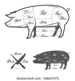 British (UK) cuts of pork