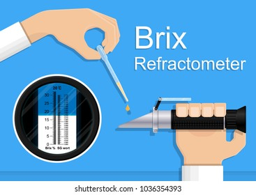 Brix wine lab food tool test toxic beer salt drop water sugar meter acid check juice level scale fluid fruit tester liquid result purity health device sucrose control farmer protein quality