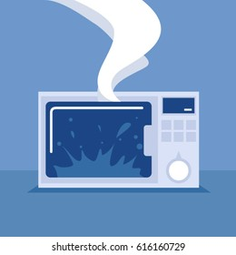 Broken microwave oven. Household appliances. Support service. Read the user guide. Do not leave unattended. Burn food.