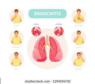 Bronchitis disease. Symptoms and scheme of the lungs with inflammation. Vector infographics