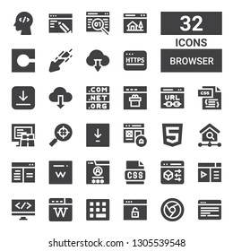 browser icon set. Collection of 32 filled browser icons included Browser, Chrome, Code, Wikipedia, Coding, Css, Domain, Homepage, Html, Download, Search engine, Url, Https