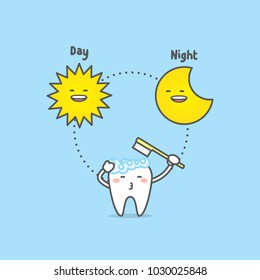 Brushing time day & night with tooth character, sun, moon, illustration vector on blue background. Dental concept.