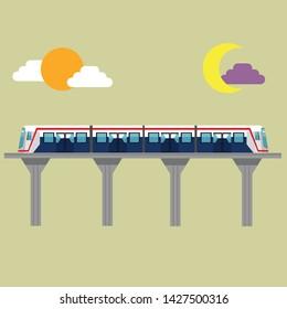 BTS Sky Train Transportation in Bangkok Thailand
