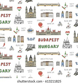 Budapest Hungary attraction pattern.