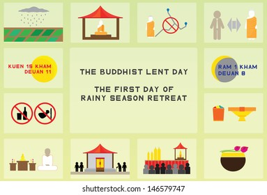 the Buddhist lent day, first day of rainy season retreat