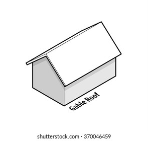 Building roof type: gable roof.