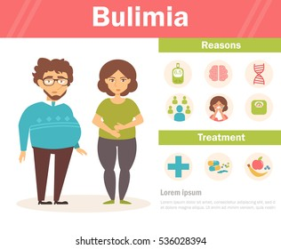 Bulimia. Fat man and woman. Vector. Cartoon. Isolated. Flat. Illustration for websites, brochures, magazines. Medicine.