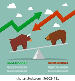 Bull and bear on balance scale infographic. Symbol of stock market