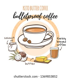 Bulletproof coffee. Vector illustration of a buttered caffeine keto drink and its ingredients: coconut oil, butter, fresh brew. Hot beverage in a mug on a circle background on white.