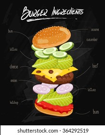 Burger ingredients and burger bun isolated on chalkboard