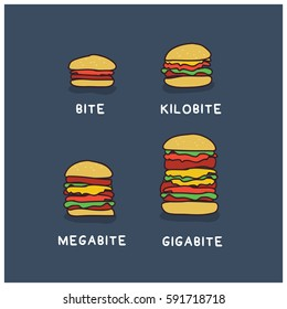 Burger Sizes Funny Concept