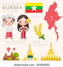 Burma : Asean Economic Community (AEC) Infographic with Traditional Costume, National Flower and Tourist Attractions : Vector Illustration EPS10