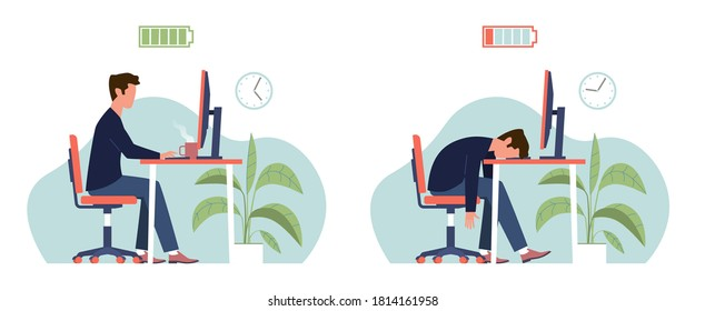 Burnout. Professional burnout syndrome. Tired man manager with full and low energy battery working on computer in workplace. Frustrated depressed office worker with stress, flat vector cartoon concept