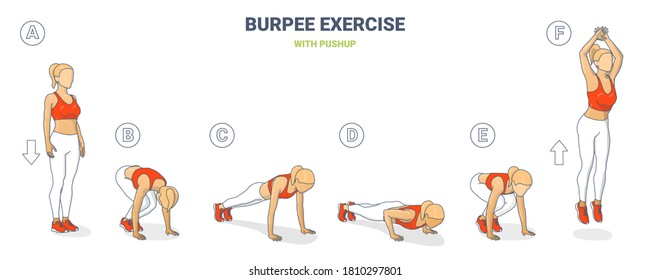 Burpee Exercise Girl Silhouette Illustration. Colorful Concept of Female Working at Home on Her Body a Young Woman in Sportswear Llush Lava Top and Sneakers, White Leggings Doing Burpies with Pushups.