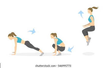Burpees exercise for whole body on white background. Healthy lifestyle. Workout for endurance.