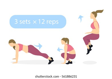 Burpees exercise for whole body on white background. Healthy lifestyle. Workout for endurance. Exercise for fat women.
