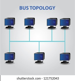 Bus topology,lan,Networking,Vector