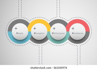 Business 4p rules of successful sales. People, Perception, Performance, Persistence. Eps10 vector for your design