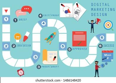 Business board game concept, Board games is explaining  with digital market design - vector  Illustration Business Concepts, Business, board game, infographic, digital marketing