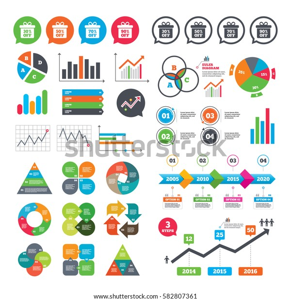 Business charts. Growth graph. Sale gift box tag icons. Discount special offer symbols. 30%, 50%, 70% and 90% percent off signs. Market report presentation. Vector