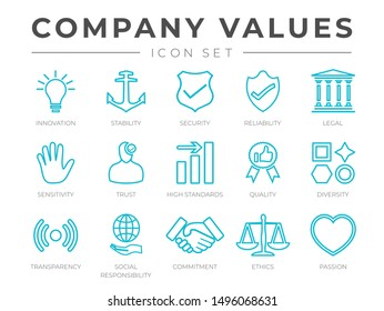 Business Company Core Values Outline Icon Set. Innovation, Stability, Security, Reliability, Legal and Sensitivity, Trust, Standard, Quality, Diversity, Transparency, Commitment, Ethics, Passion Icons