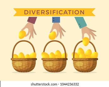 Business concept illustrations of diversification. Golden eggs in different baskets. Vector diversification business, golden eggs in basket