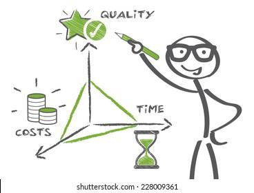 business concept magic triangle