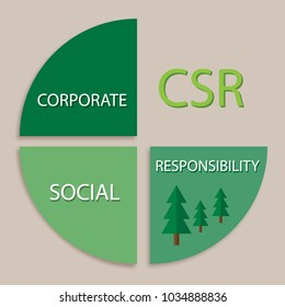 Business Concepts, Green Tree with CSR Abbreviation or Corporate Social Responsibility Achieve Notes on Round Chart.