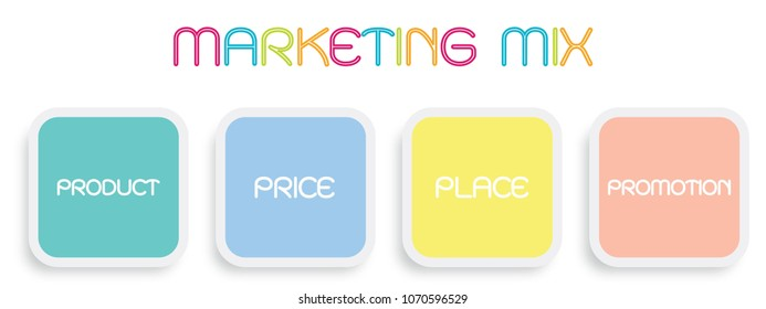 Business Concepts, Illustration of Marketing Mix or 4Ps Model for Management Strategy Diagram in Colorful Green, Blue, Pink, Yellow an Orange Colors. A Foundation Concept in Marketing.