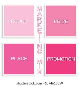 Business Concepts, Illustration of Marketing Mix or 4Ps Model for Management Strategy Diagram in Pink Colors. A Foundation Concept in Marketing.